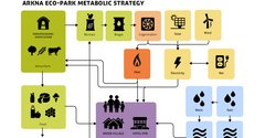 Arkna Metabolic Strategy