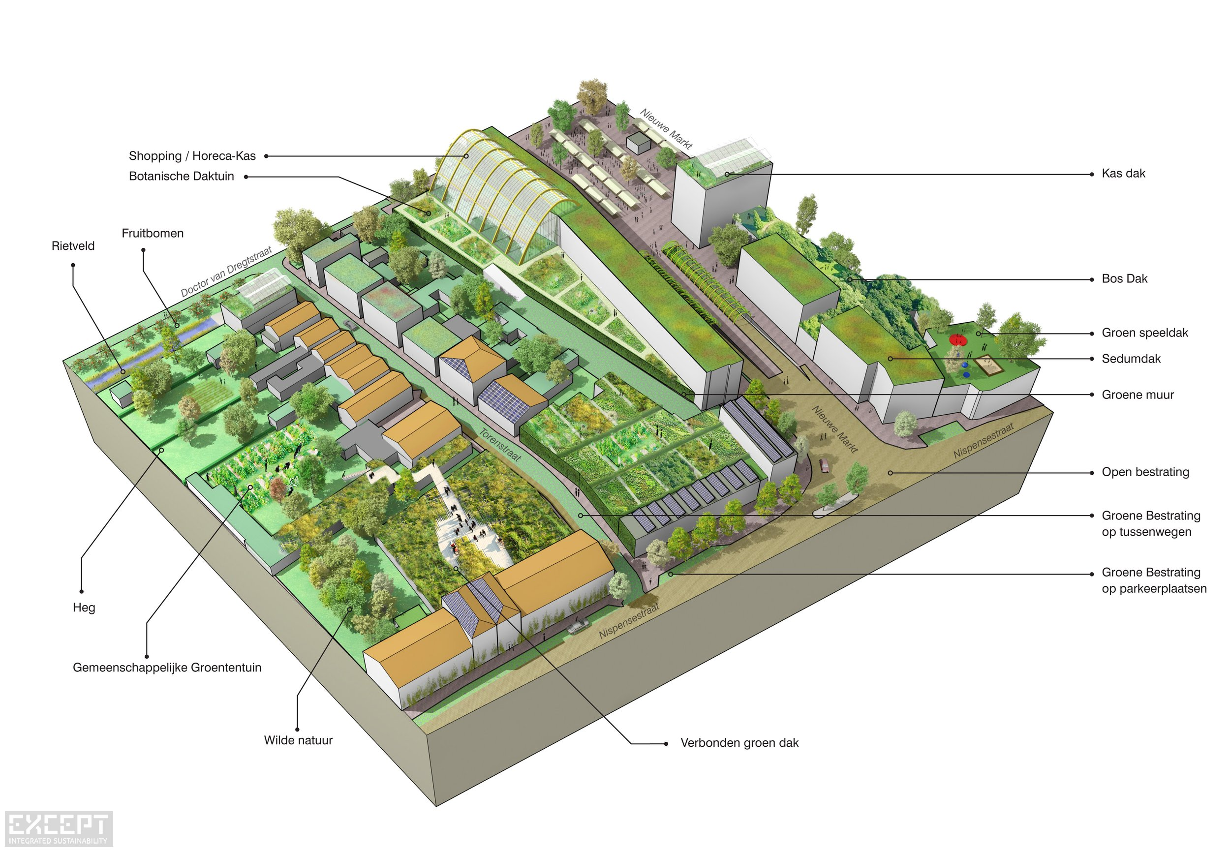 Except Integrated Sustainability Urban Design Planning: green plans