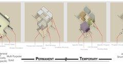 Segment Diagram