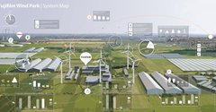 Systemic impacts of an industrial wind park
