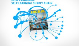 IKEA Catalogue Supply Chain Dashboards
