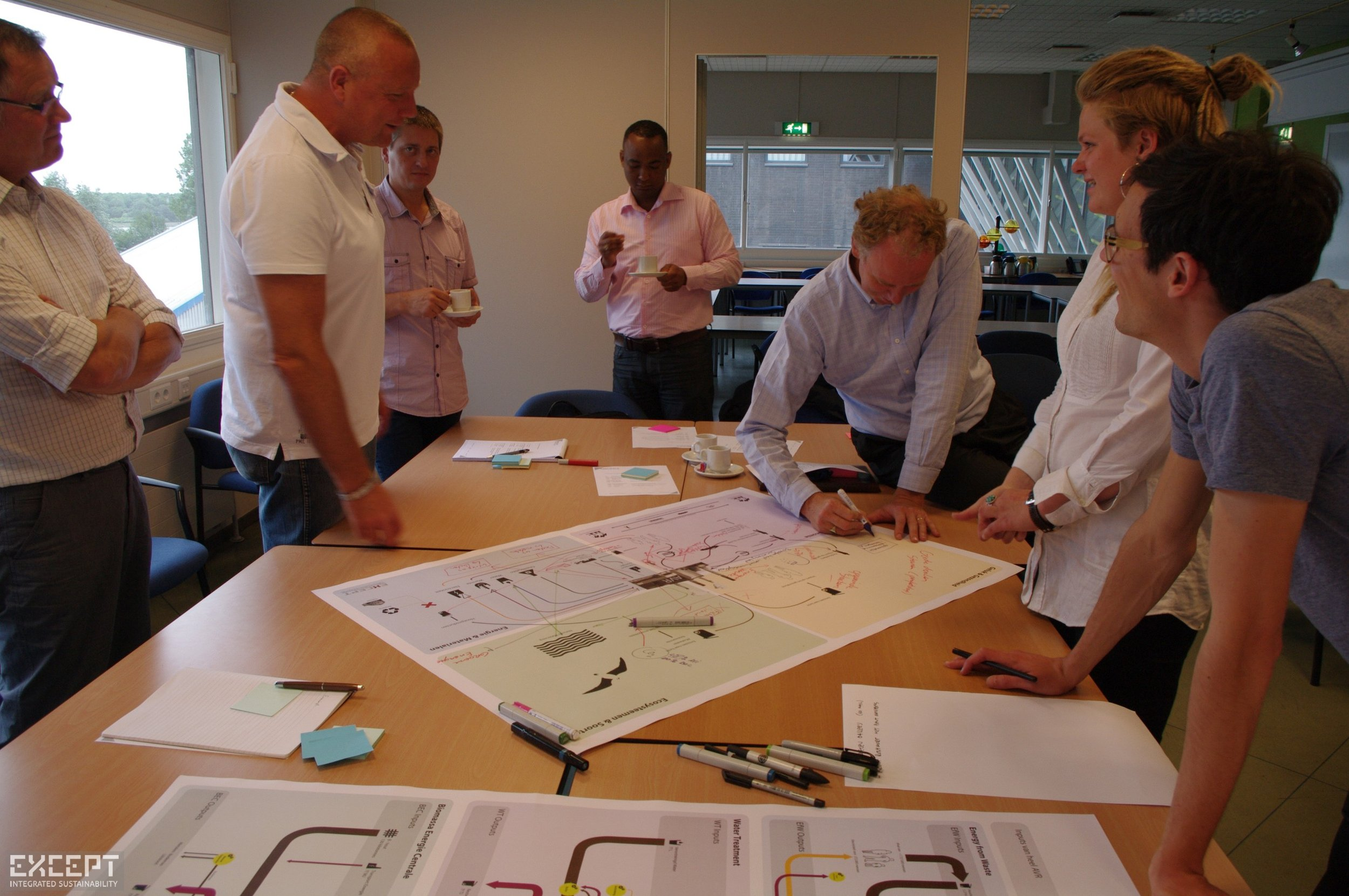 System mapping workshop - Jointly mapping a system at the AVR workshop