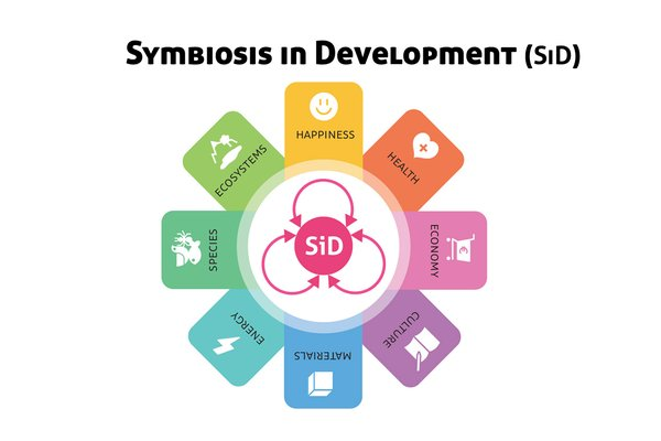 Symbiosis in Development (SiD)