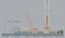 Solar Updraft Tower Upgrade